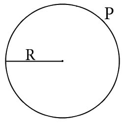 how to find the radius of a circle calculator