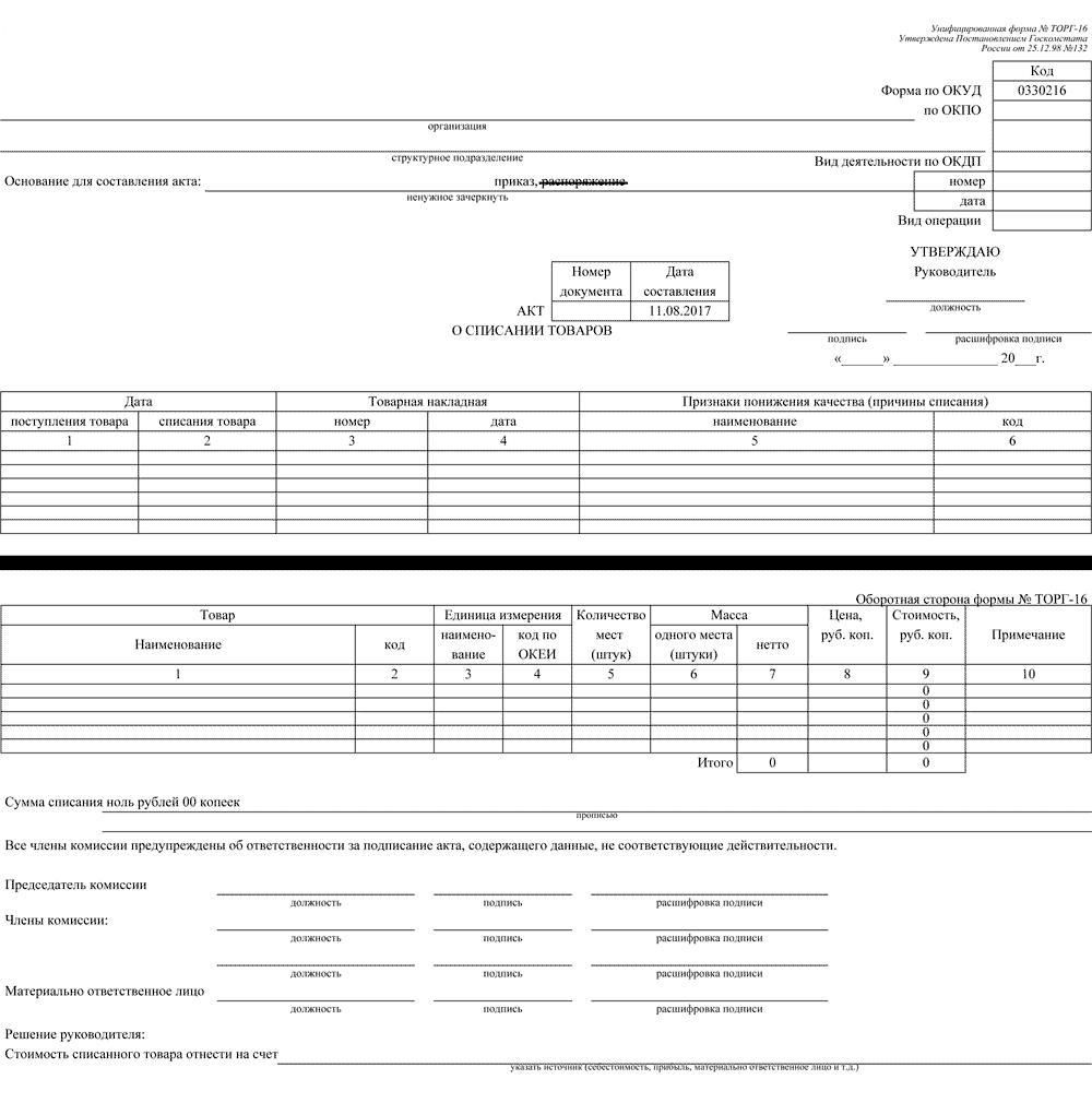 Образец акта о списании товара ТОРГ-16